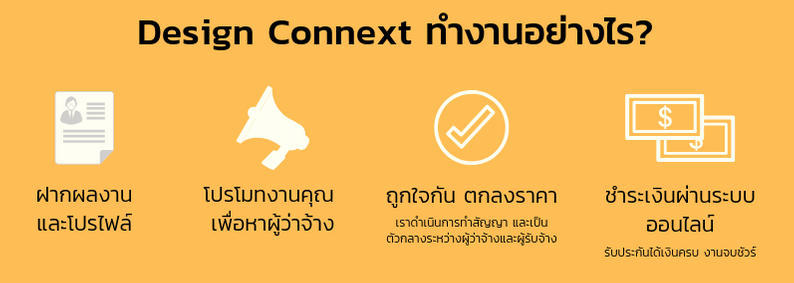 Design Connext